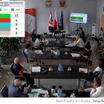 Jednogłośne absolutorium i wotum zaufania dla Zarządu Powiatu w Pułtusku